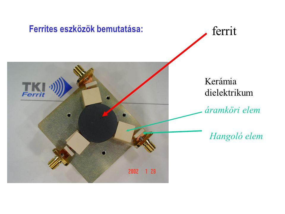 Ferrites eszközök bemutatása: