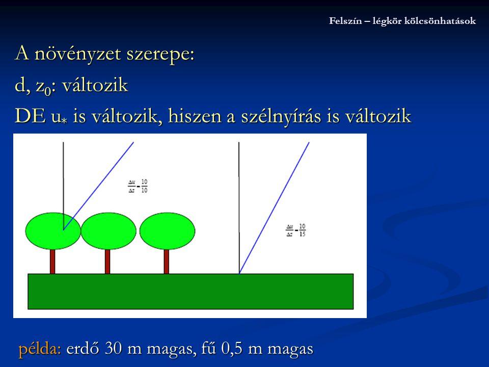 A növényzet szerepe: d, z 0 : változik DE u * is változik, hiszen a szélnyírás is változik példa: erdő 30 m magas, fű 0,5 m magas