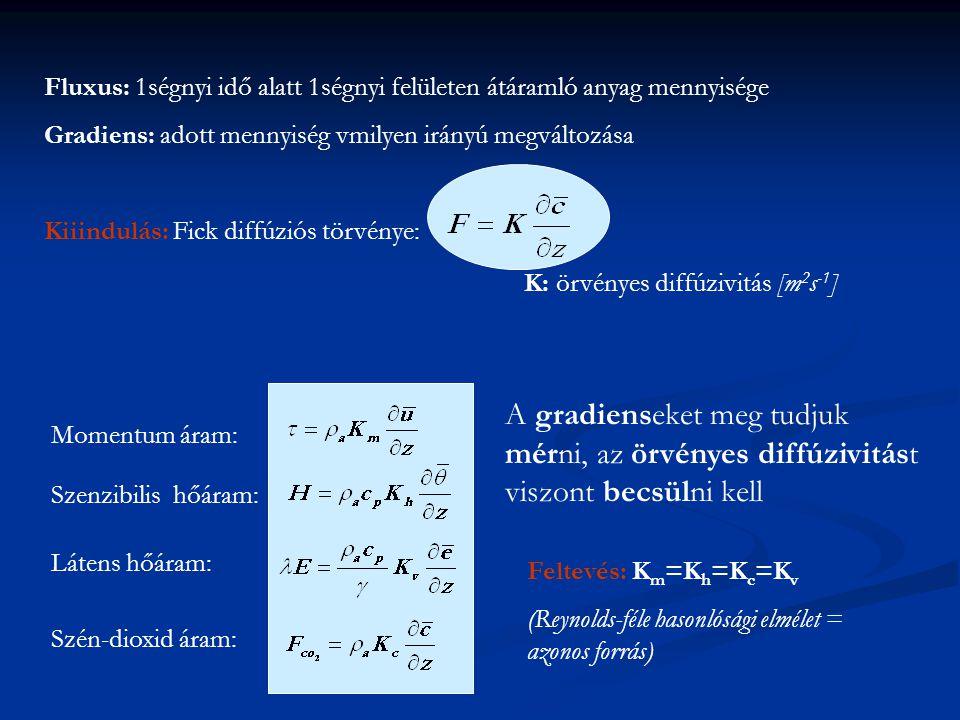 Fluxus: 1ségnyi idő alatt 1ségnyi felületen átáramló anyag mennyisége Gradiens: adott mennyiség vmilyen irányú megváltozása Kiiindulás: Fick diffúziós