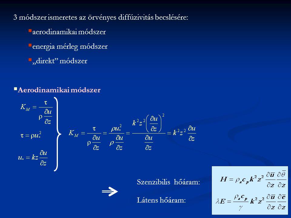 """3 módszer ismeretes az örvényes diffúzivitás becslésére:  aerodinamikai módszer  energia mérleg módszer  """"direkt"""" módszer  Aerodinamikai módszer S"""