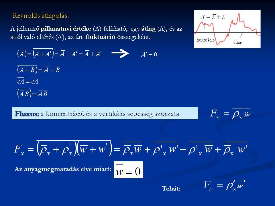 Az anyagmegmaradás elve miatt: Tehát: Fluxus: Fluxus: a koncentráció és a vertikális sebesség szorzata Reynolds átlagolás: A jellemző pillanatnyi érté