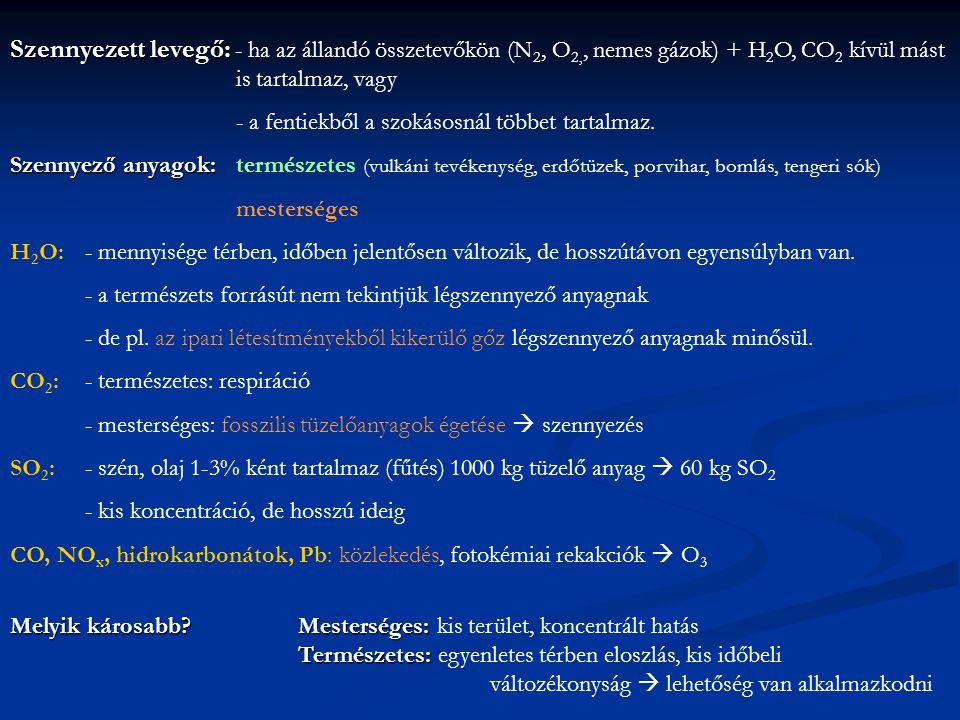 Szennyezett levegő: Szennyezett levegő: - ha az állandó összetevőkön (N 2, O 2,, nemes gázok) + H 2 O, CO 2 kívül mást is tartalmaz, vagy - a fentiekb