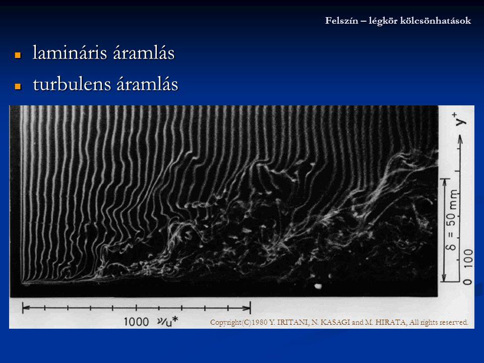 Felszín – légkör kölcsönhatások  lamináris áramlás  turbulens áramlás Copyright(C)1980 Y. IRITANI, N. KASAGI and M. HIRATA, All rights reserved.