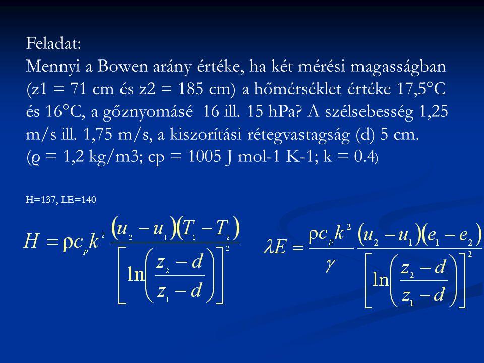 Feladat: Mennyi a Bowen arány értéke, ha két mérési magasságban (z1 = 71 cm és z2 = 185 cm) a hőmérséklet értéke 17,5°C és 16°C, a gőznyomásé 16 ill.