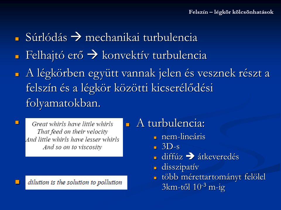 A hőmérsékleti rétegződés szerepe: Felszín – légkör kölcsönhatások hőmérséklet magasság labilis légrétegződés stabilis légrétegződés