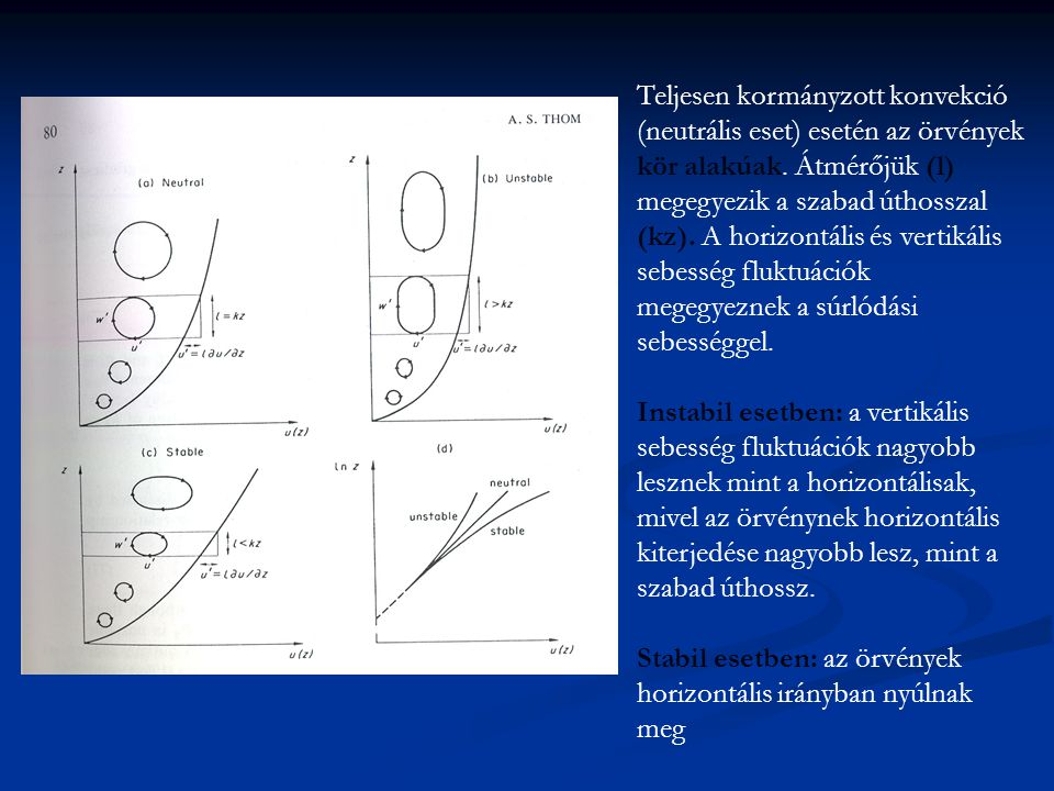 Felszín – légkör kölcsönhatások Logaritmikus szélprofil  tapasztalat: a felszín közelében kisebb a szélsebesség.