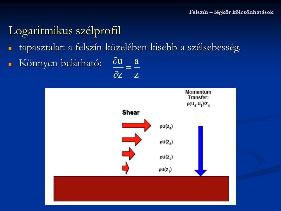 k: von Kármán konstans (=0.4) u * : súrlódási sebesség, ~ momentum átvitel intenzitásával  Dimenzió analízis segítségével levezethető: a=[m s -1 ] Felszín – légkör kölcsönhatások  z 0 : érdességi magasság: az a magasság, ahol u=0.