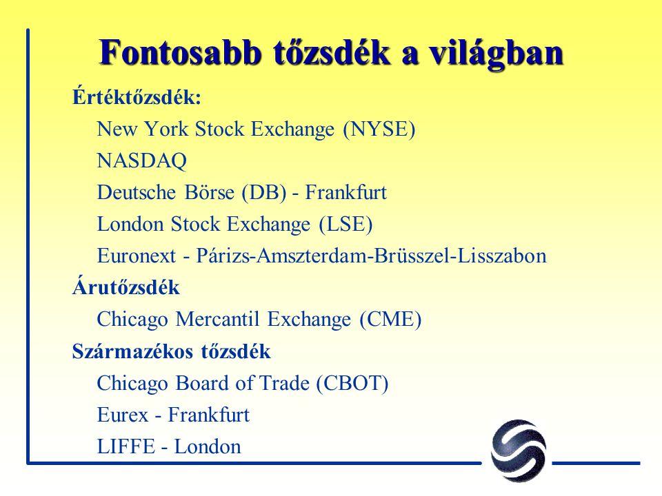 Fontosabb tőzsdék a világban Értéktőzsdék: New York Stock Exchange (NYSE) NASDAQ Deutsche Börse (DB) - Frankfurt London Stock Exchange (LSE) Euronext