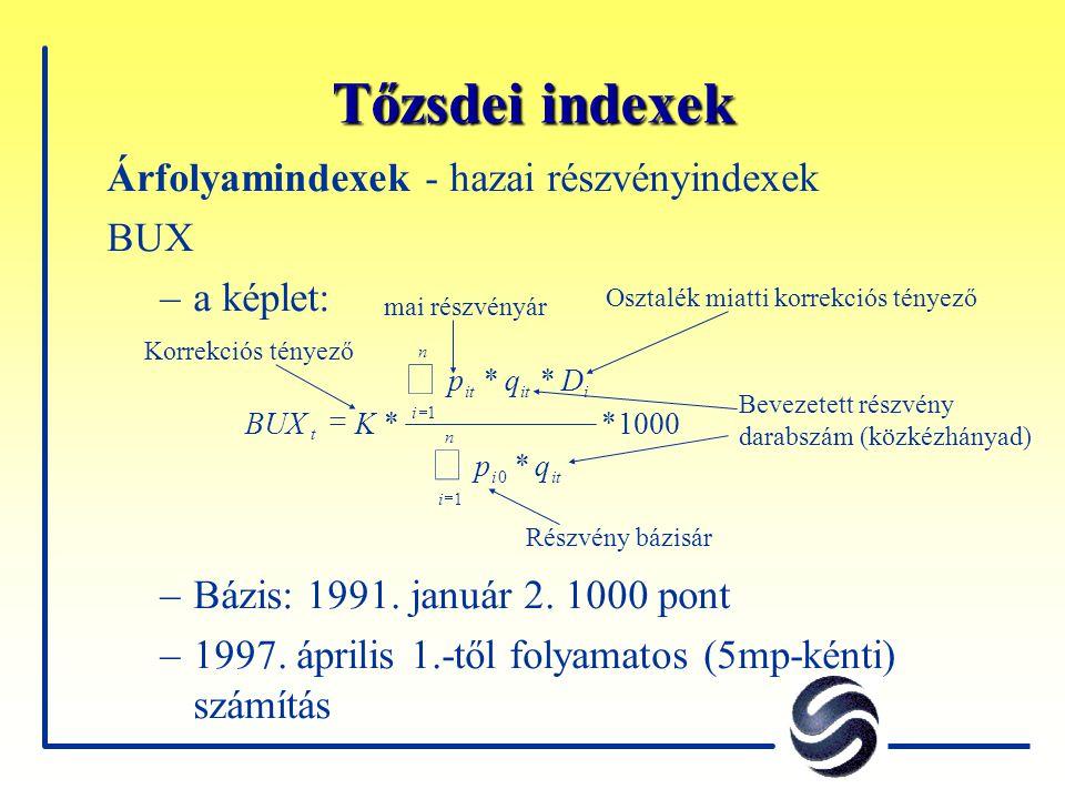 Tőzsdei indexek Árfolyamindexek - hazai részvényindexek BUX –a képlet: –Bázis: 1991. január 2. 1000 pont –1997. április 1.-től folyamatos (5mp-kénti)