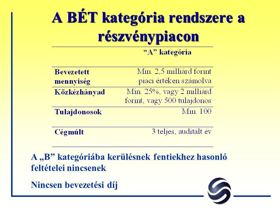 """A BÉT kategória rendszere a részvénypiacon A """"B"""" kategóriába kerülésnek fentiekhez hasonló feltételei nincsenek Nincsen bevezetési díj"""