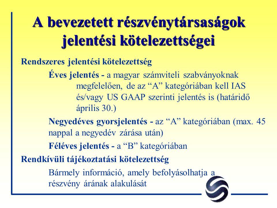 A bevezetett részvénytársaságok jelentési kötelezettségei Rendszeres jelentési kötelezettség Éves jelentés - a magyar számviteli szabványoknak megfele