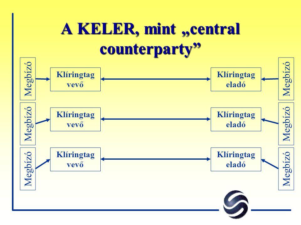 """A KELER, mint """"central counterparty"""" Klíringtag vevő Klíringtag eladó Megbízó"""