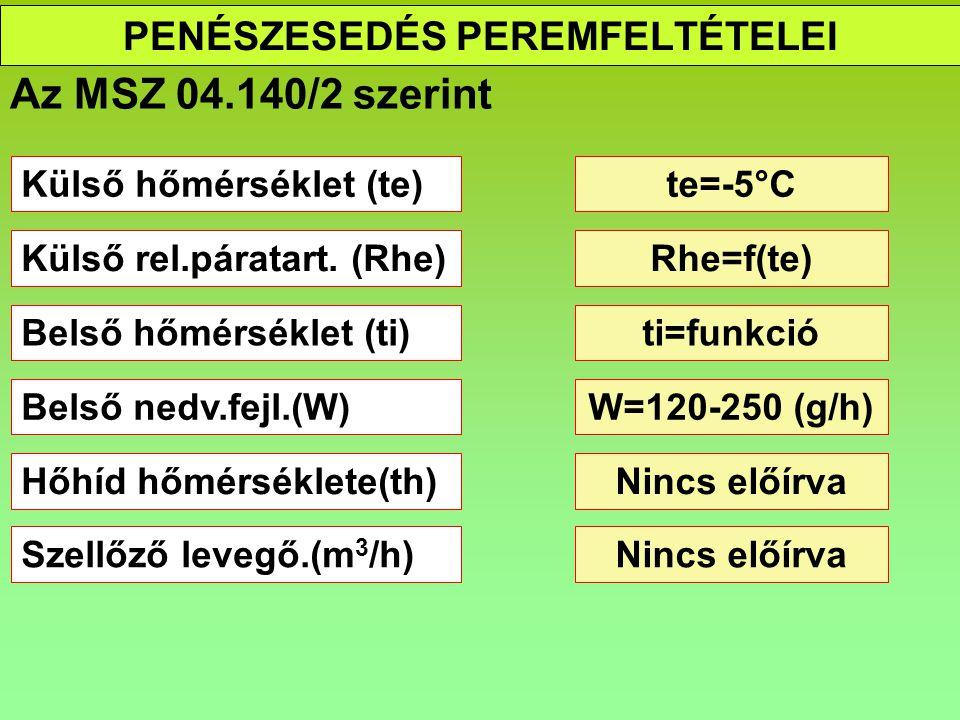 PENÉSZESEDÉS PEREMFELTÉTELEI Az MSZ 04.140/2 szerint Külső hőmérséklet (te)te=-5°C Külső rel.páratart. (Rhe)Rhe=f(te) Belső hőmérséklet (ti)ti=funkció