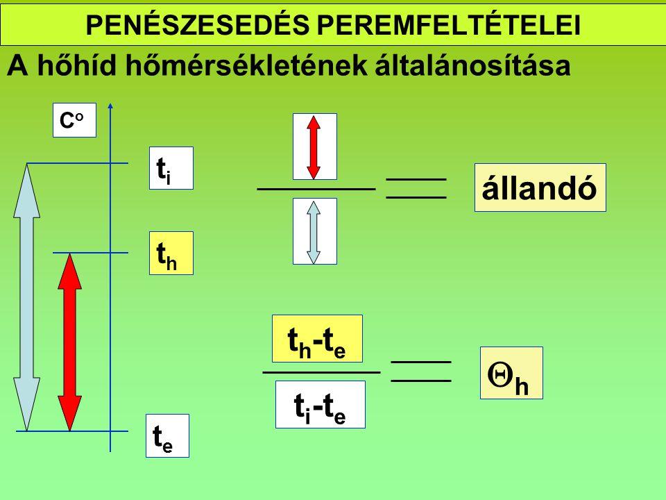 PENÉSZESEDÉS PEREMFELTÉTELEI A hőhíd hőmérsékletének általánosítása CoCo titi tete thth állandó t h -t e hh t i -t e