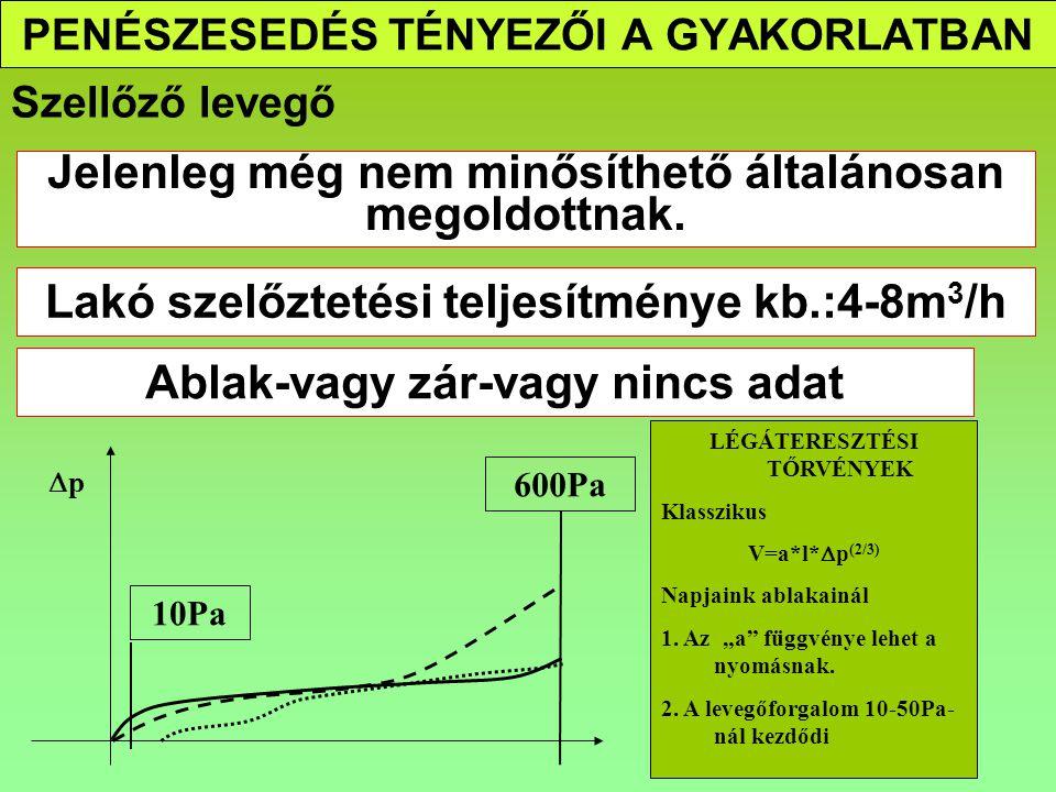 PENÉSZESEDÉS TÉNYEZŐI A GYAKORLATBAN Szellőző levegő Jelenleg még nem minősíthető általánosan megoldottnak. Lakó szelőztetési teljesítménye kb.:4-8m 3