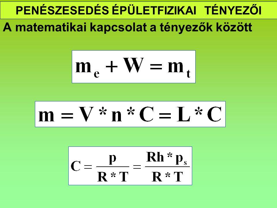 PENÉSZESEDÉS ÉPÜLETFIZIKAI TÉNYEZŐI A matematikai kapcsolat a tényezők között