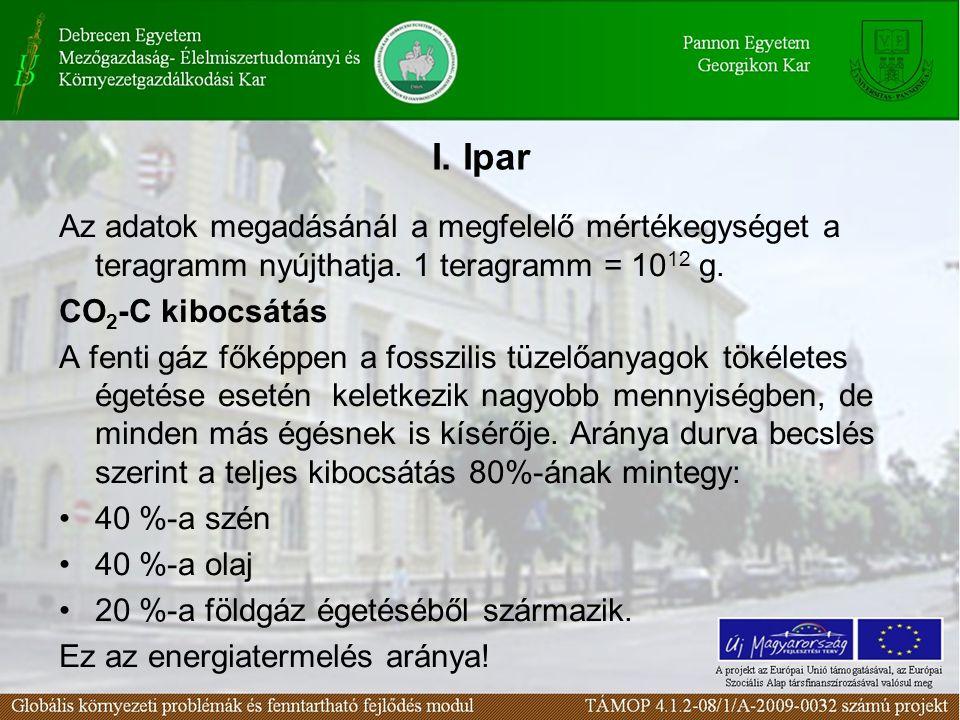 I. Ipar Az adatok megadásánál a megfelelő mértékegységet a teragramm nyújthatja. 1 teragramm = 10 12 g. CO 2 -C kibocsátás A fenti gáz főképpen a foss