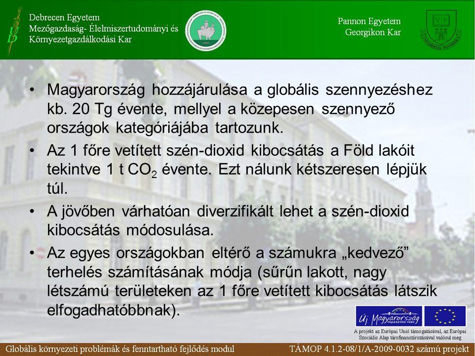 •Magyarország hozzájárulása a globális szennyezéshez kb. 20 Tg évente, mellyel a közepesen szennyező országok kategóriájába tartozunk. •Az 1 főre vetí