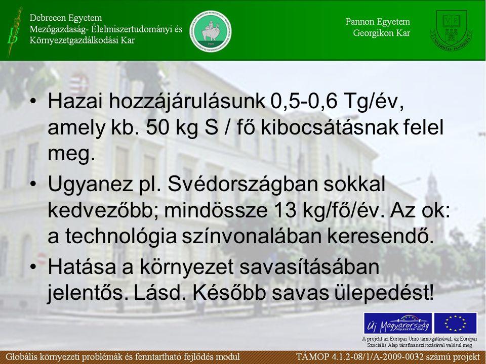 •Hazai hozzájárulásunk 0,5-0,6 Tg/év, amely kb. 50 kg S / fő kibocsátásnak felel meg. •Ugyanez pl. Svédországban sokkal kedvezőbb; mindössze 13 kg/fő/
