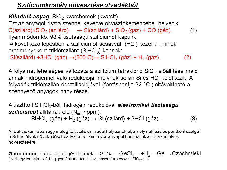 Szilíciumkristály növesztése olvadékból Kiinduló anyag: SiO 2 kvarchomok (kvarcit). Ezt az anyagot tiszta szénnel keverve olvasztókemencébe helyezik.