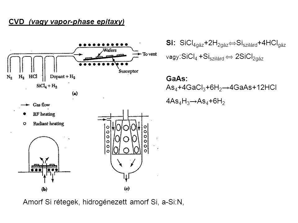 CVD (vagy vapor-phase epitaxy) Si: SiCl 4gáz +2H 2gáz  Si szilárd +4HCl gáz vagy :SiCl 4 +Si szilárd  2SiCl 2gáz GaAs: As 4 +4GaCl 3 +6H 2 →4GaAs+12HCl 4As 4 H 3 →As 4 +6H 2 Amorf Si rétegek, hidrogénezett amorf Si, a-Si:N,