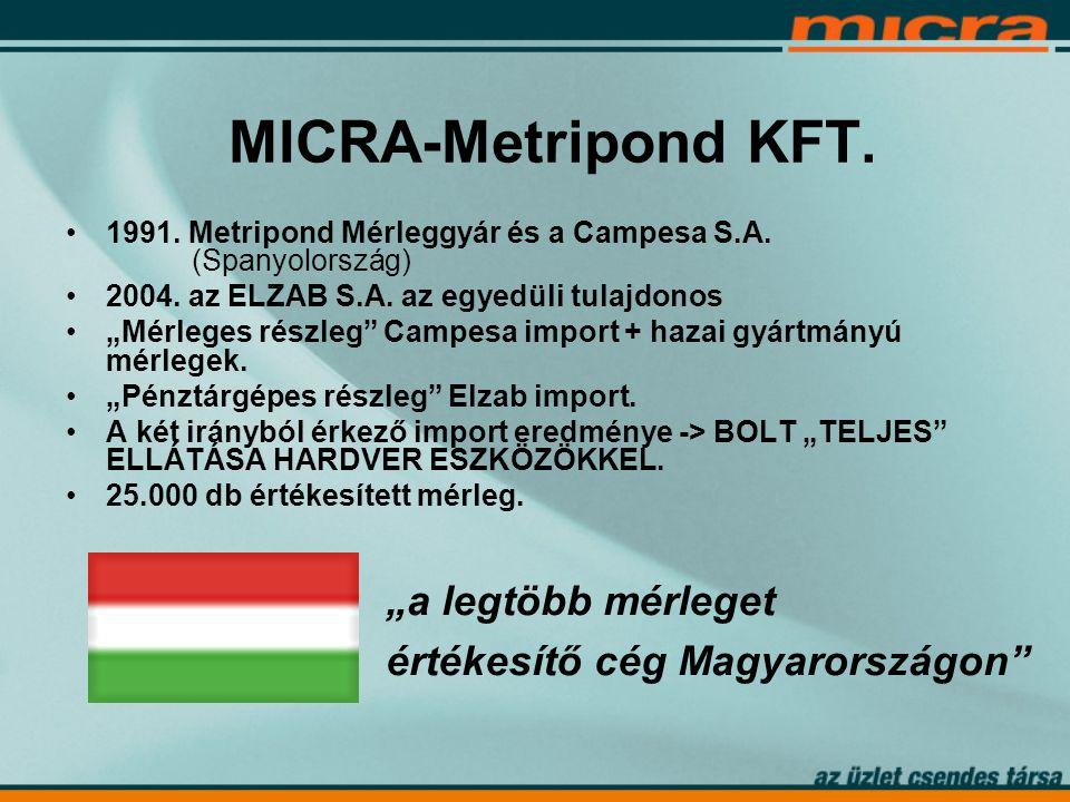 MICRA-Metripond KFT. •1991. Metripond Mérleggyár és a Campesa S.A.