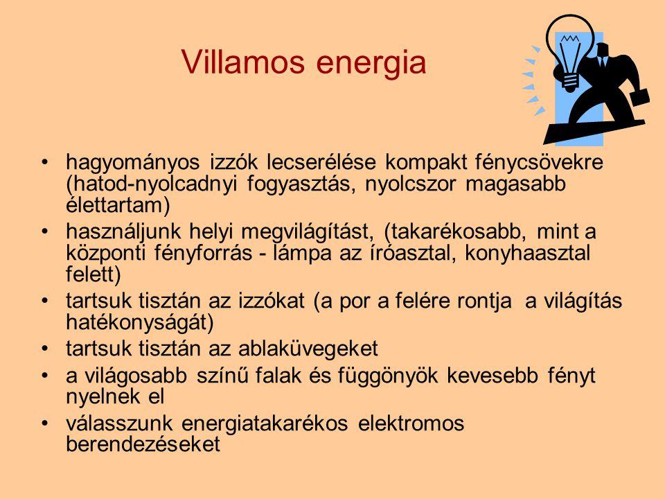 Villamos energia •hagyományos izzók lecserélése kompakt fénycsövekre (hatod-nyolcadnyi fogyasztás, nyolcszor magasabb élettartam) •használjunk helyi megvilágítást, (takarékosabb, mint a központi fényforrás - lámpa az íróasztal, konyhaasztal felett) •tartsuk tisztán az izzókat (a por a felére rontja a világítás hatékonyságát) •tartsuk tisztán az ablaküvegeket •a világosabb színű falak és függönyök kevesebb fényt nyelnek el •válasszunk energiatakarékos elektromos berendezéseket