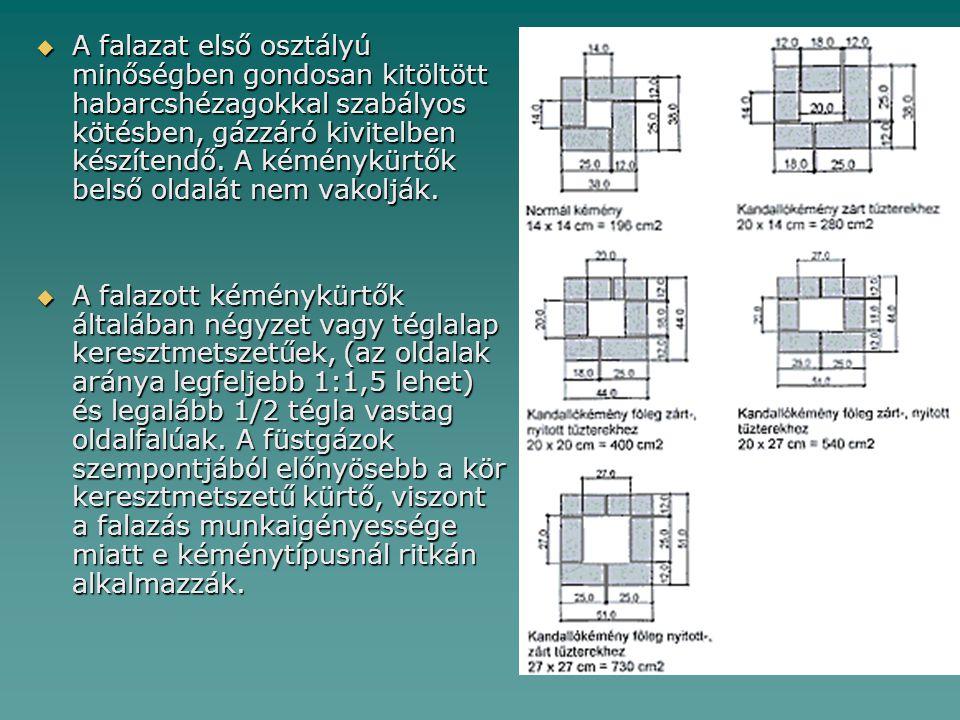 Keresztmetszeti követelmények  Egy-egy általánosan alkalmazott tüzelőberendezés bekötéséhez legalább 70 cm 2 kürtő keresztmetszet szükséges.
