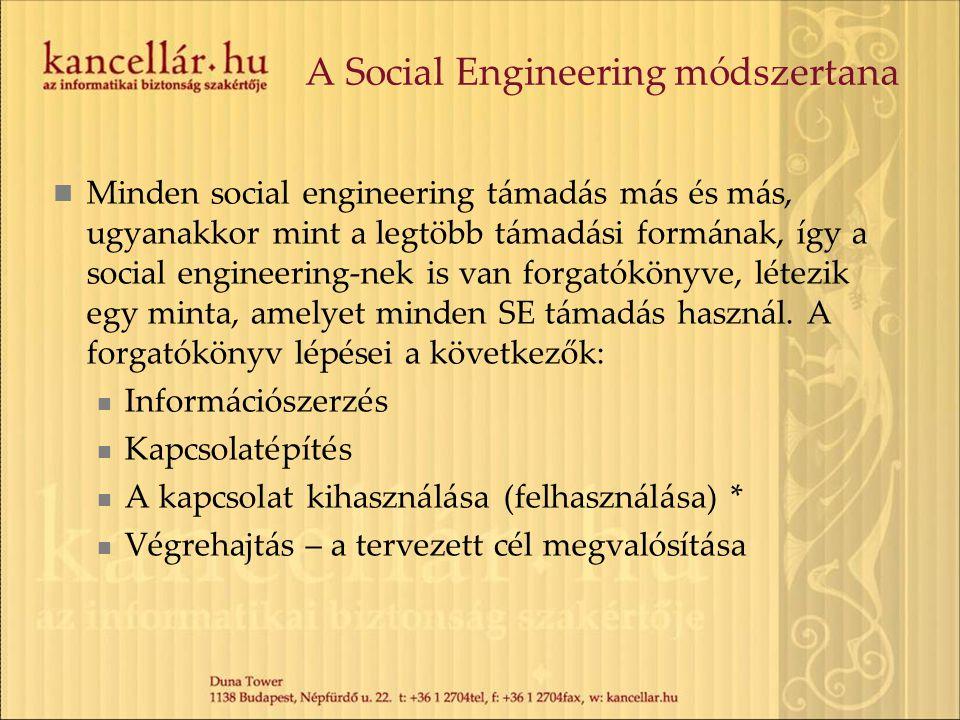 A Social Engineering módszertana  Minden social engineering támadás más és más, ugyanakkor mint a legtöbb támadási formának, így a social engineering