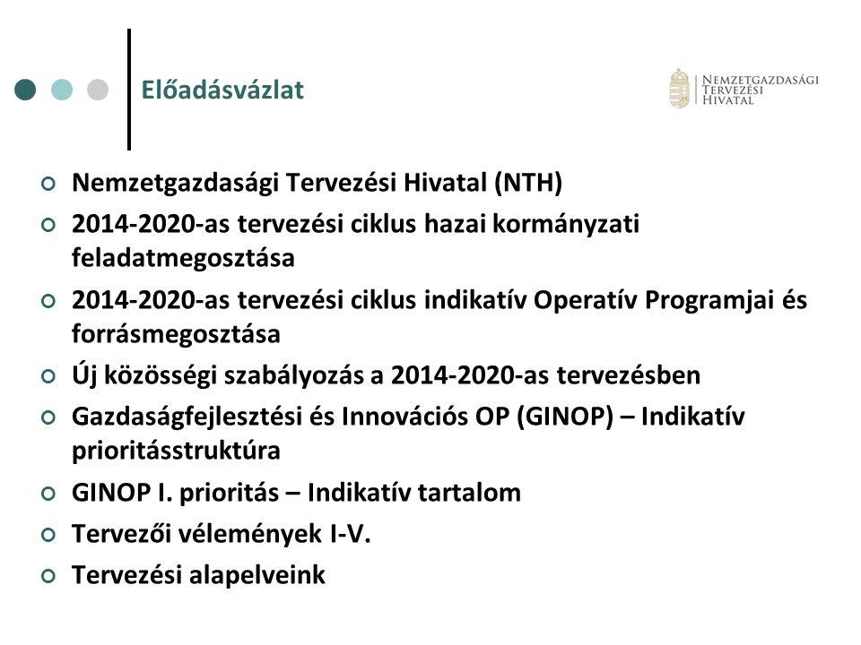 Nemzetgazdasági Tervezési Hivatal (NTH) 2014-2020-as tervezési ciklus hazai kormányzati feladatmegosztása 2014-2020-as tervezési ciklus indikatív Operatív Programjai és forrásmegosztása Új közösségi szabályozás a 2014-2020-as tervezésben Gazdaságfejlesztési és Innovációs OP (GINOP) – Indikatív prioritásstruktúra GINOP I.