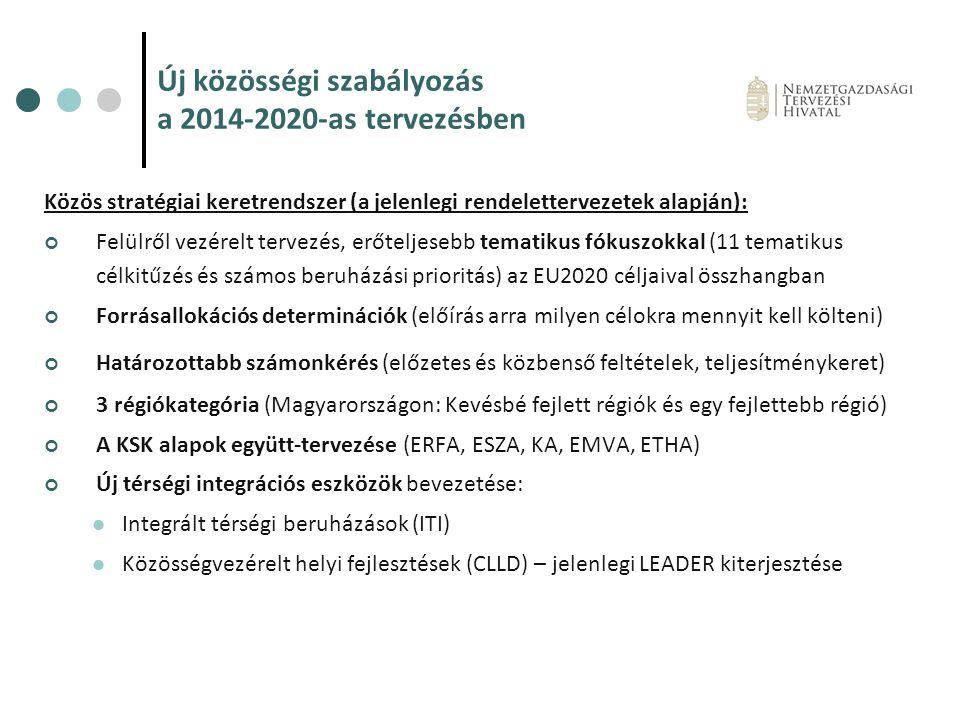 Új közösségi szabályozás a 2014-2020-as tervezésben Közös stratégiai keretrendszer (a jelenlegi rendelettervezetek alapján): Felülről vezérelt tervezés, erőteljesebb tematikus fókuszokkal (11 tematikus célkitűzés és számos beruházási prioritás) az EU2020 céljaival összhangban Forrásallokációs determinációk (előírás arra milyen célokra mennyit kell költeni) Határozottabb számonkérés (előzetes és közbenső feltételek, teljesítménykeret) 3 régiókategória (Magyarországon: Kevésbé fejlett régiók és egy fejlettebb régió) A KSK alapok együtt-tervezése (ERFA, ESZA, KA, EMVA, ETHA) Új térségi integrációs eszközök bevezetése:  Integrált térségi beruházások (ITI)  Közösségvezérelt helyi fejlesztések (CLLD) – jelenlegi LEADER kiterjesztése
