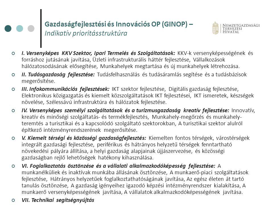 Gazdaságfejlesztési és Innovációs OP (GINOP) – Indikatív prioritásstruktúra I.