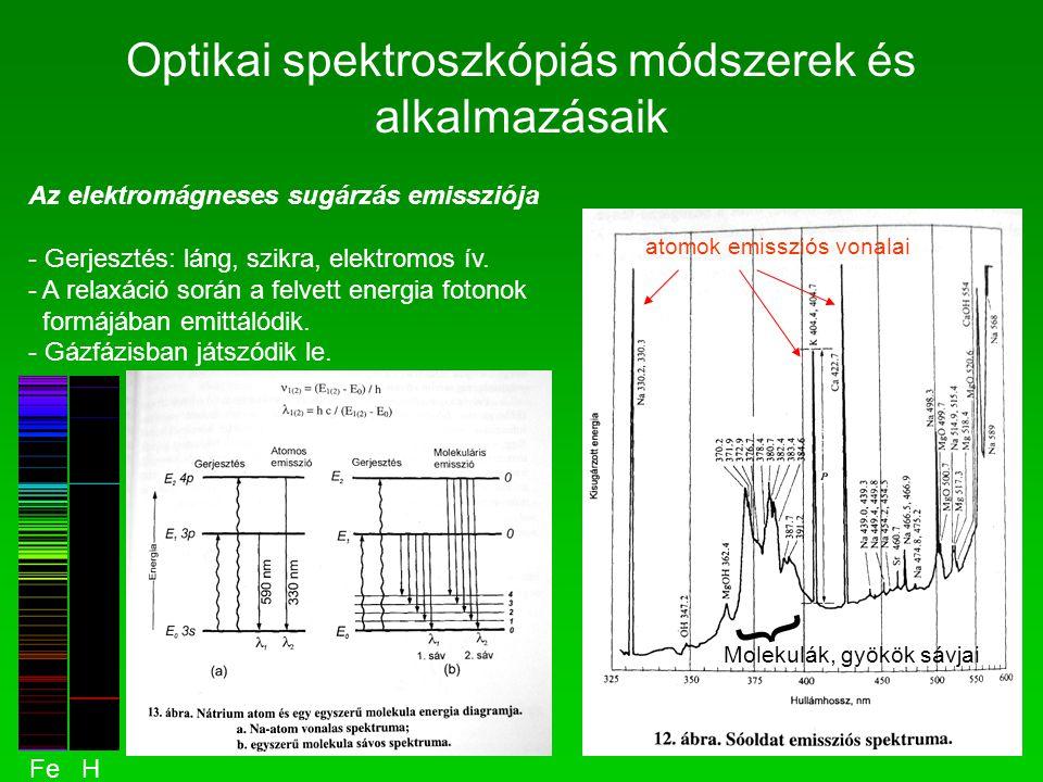 Az elektromágneses sugárzás emissziója - Gerjesztés: láng, szikra, elektromos ív. - A relaxáció során a felvett energia fotonok formájában emittálódik