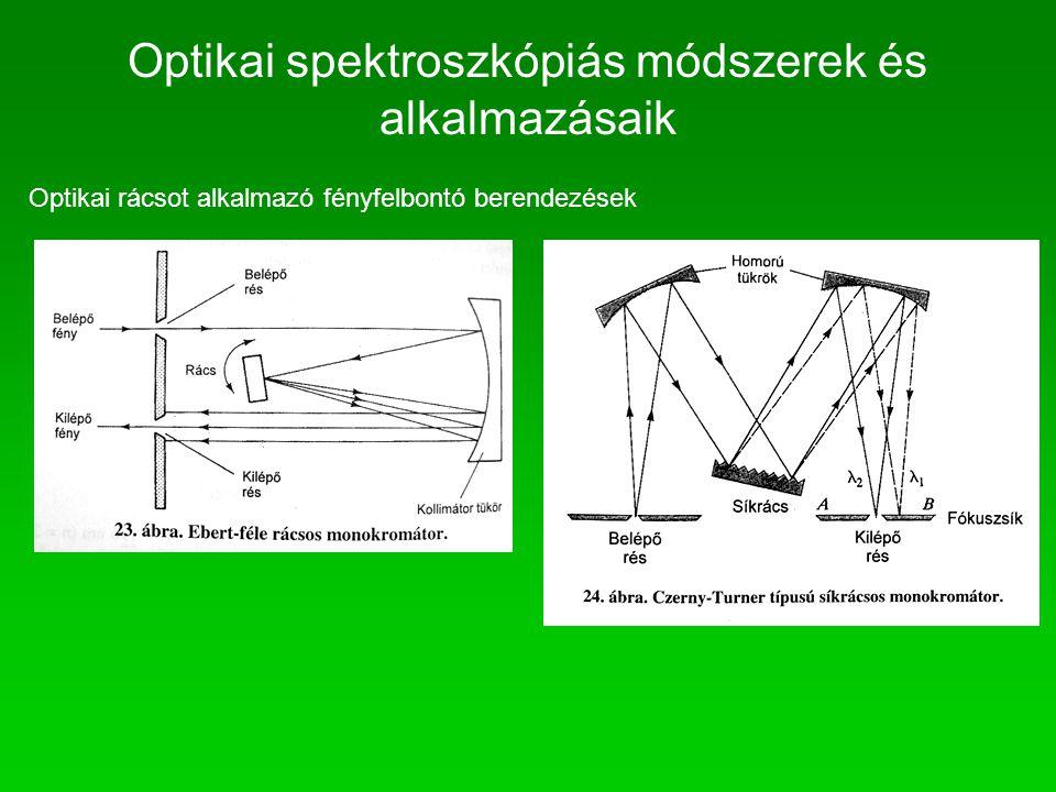 Optikai rácsot alkalmazó fényfelbontó berendezések Optikai spektroszkópiás módszerek és alkalmazásaik