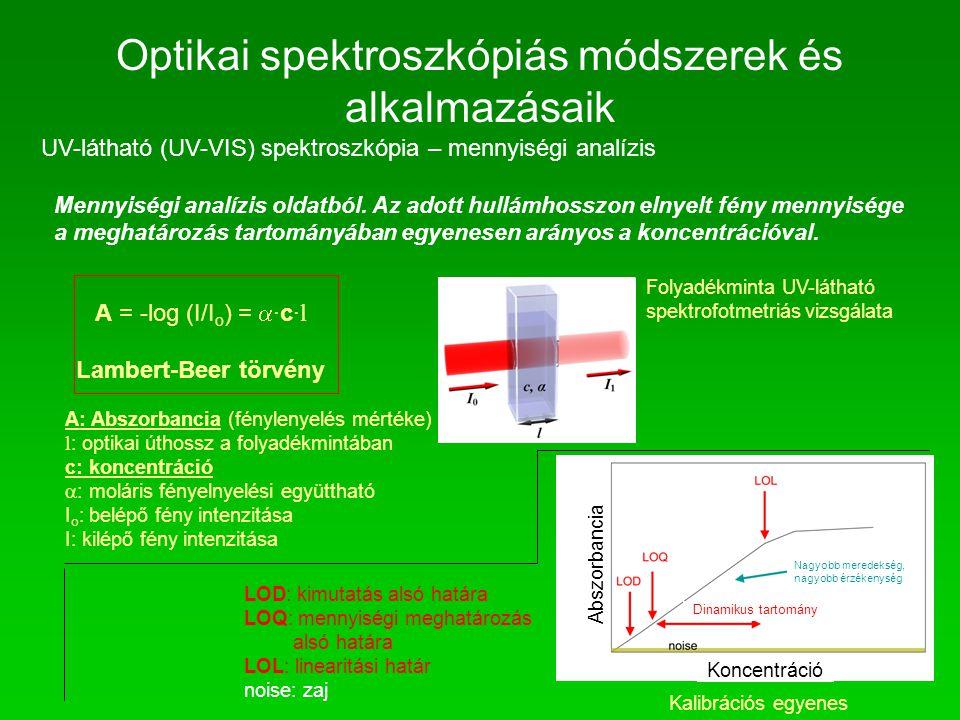 UV-látható (UV-VIS) spektroszkópia – mennyiségi analízis Mennyiségi analízis oldatból. Az adott hullámhosszon elnyelt fény mennyisége a meghatározás t