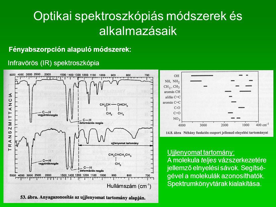 Fényabszorpción alapuló módszerek: Infravörös (IR) spektroszkópia Ujjlenyomat tartomány: A molekula teljes vázszerkezetére jellemző elnyelési sávok. S