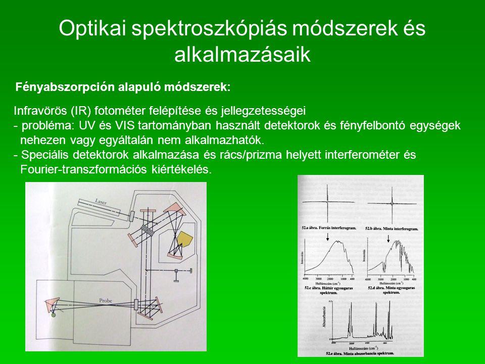 Fényabszorpción alapuló módszerek: Infravörös (IR) fotométer felépítése és jellegzetességei - probléma: UV és VIS tartományban használt detektorok és