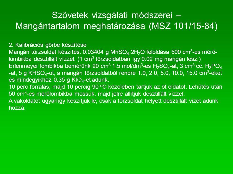 Szövetek vizsgálati módszerei – Mangántartalom meghatározása (MSZ 101/15-84) 2. Kalibrációs görbe készítése Mangán törzsoldat készítés: 0.03404 g MnSO