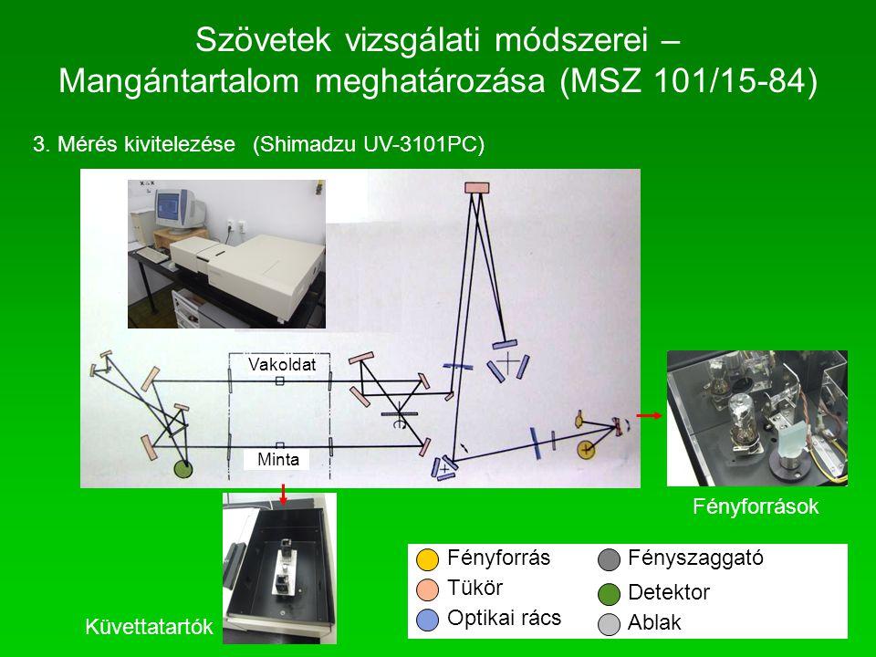 Szövetek vizsgálati módszerei – Mangántartalom meghatározása (MSZ 101/15-84) 3. Mérés kivitelezése(Shimadzu UV-3101PC) Küvettatartók Fényforrások Fény