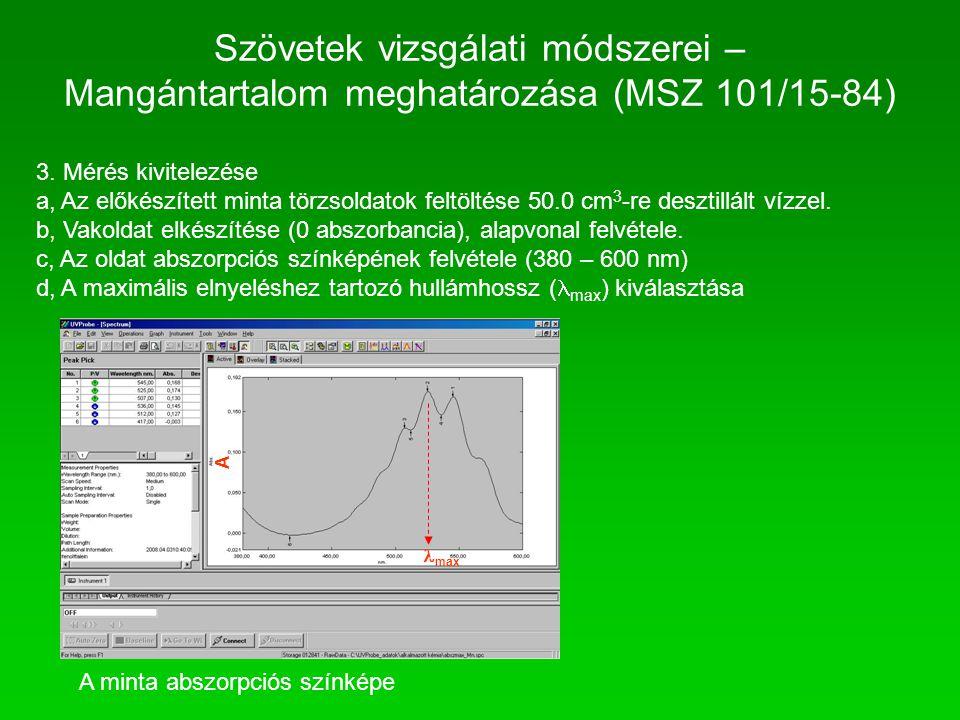 Szövetek vizsgálati módszerei – Mangántartalom meghatározása (MSZ 101/15-84) 3. Mérés kivitelezése a, Az előkészített minta törzsoldatok feltöltése 50