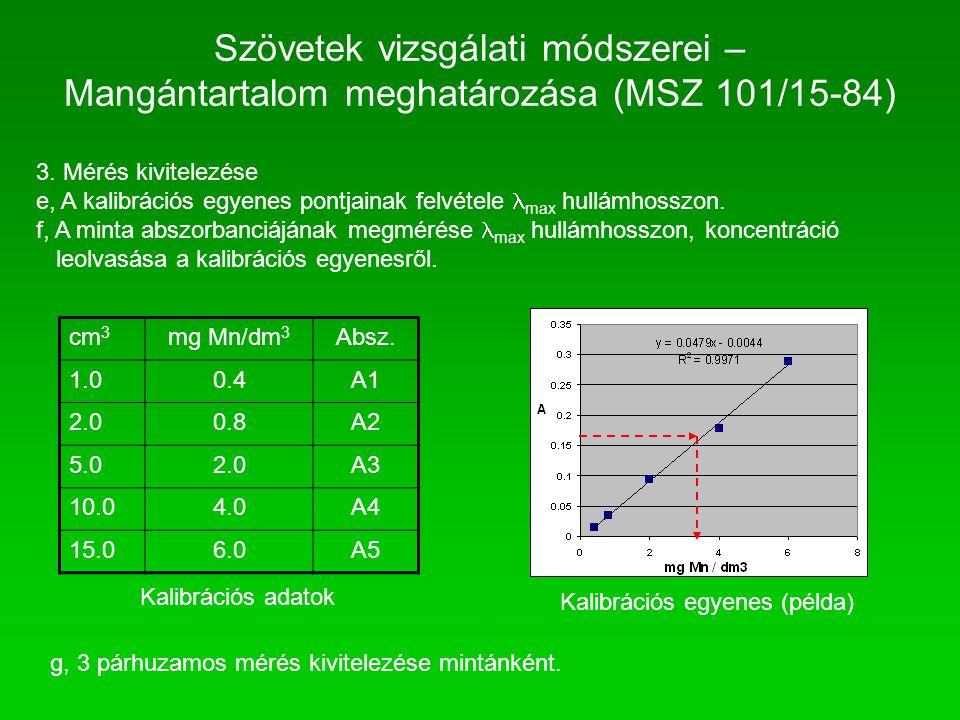 Szövetek vizsgálati módszerei – Mangántartalom meghatározása (MSZ 101/15-84) 3. Mérés kivitelezése e, A kalibrációs egyenes pontjainak felvétele  max