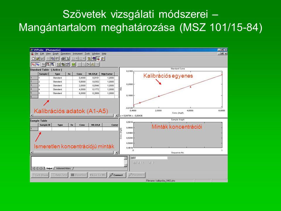Szövetek vizsgálati módszerei – Mangántartalom meghatározása (MSZ 101/15-84) Kalibrációs adatok (A1-A5) Ismeretlen koncentrációjú minták Kalibrációs e