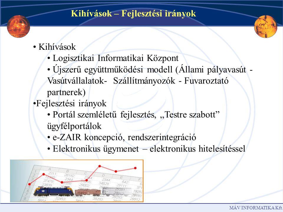 MÁV INFORMATIKA Kft.Fuvaroztató- Áru tulajdonos Szállítmányozó Vasútvállalat Záhonyi PTK MÁV –ZRt.