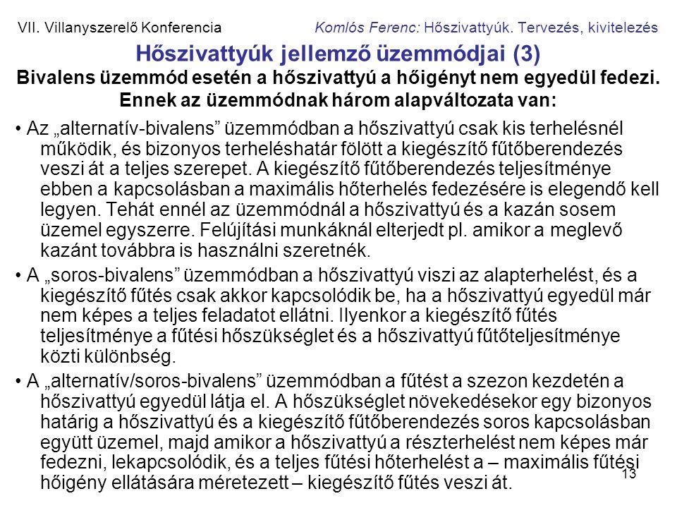 13 VII. Villanyszerelő Konferencia Komlós Ferenc: Hőszivattyúk. Tervezés, kivitelezés Hőszivattyúk jellemző üzemmódjai (3) Bivalens üzemmód esetén a h