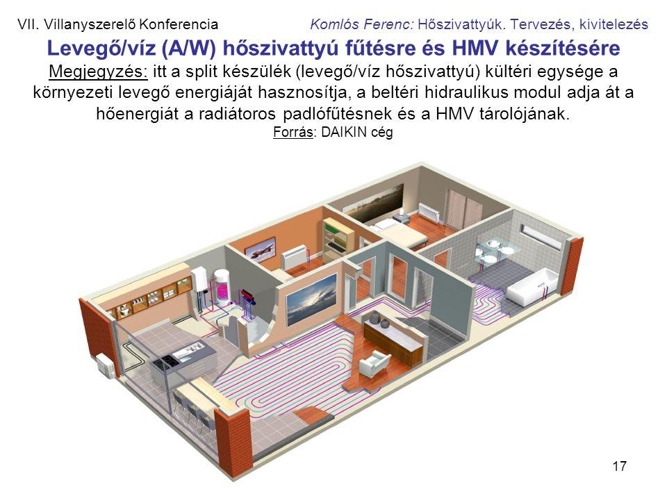 17 VII. Villanyszerelő Konferencia Komlós Ferenc: Hőszivattyúk. Tervezés, kivitelezés Levegő/víz (A/W) hőszivattyú fűtésre és HMV készítésére Megjegyz