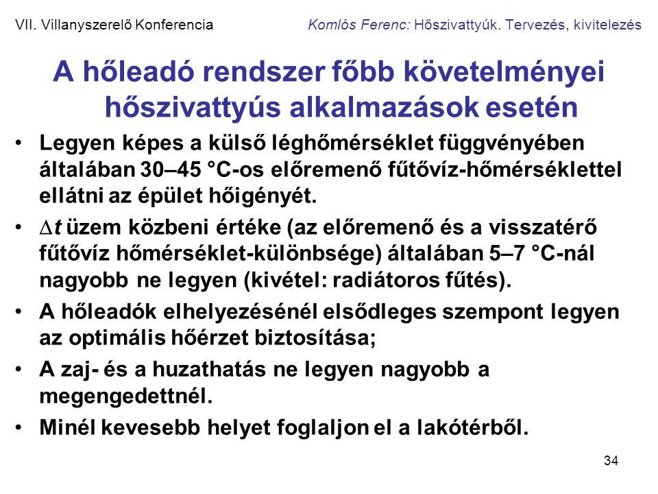 34 VII. Villanyszerelő Konferencia Komlós Ferenc: Hőszivattyúk. Tervezés, kivitelezés A hőleadó rendszer főbb követelményei hőszivattyús alkalmazások