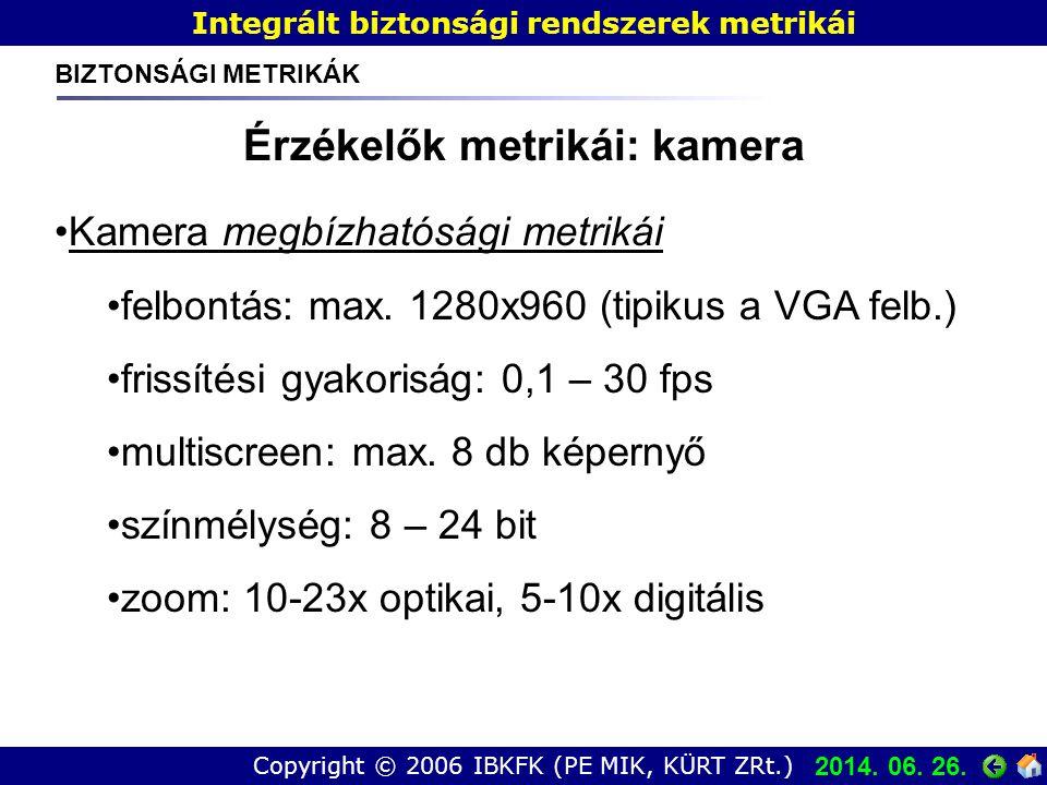 Copyright © 2006 IBKFK (PE MIK, KÜRT ZRt.) Integrált biztonsági rendszerek metrikái 2014.