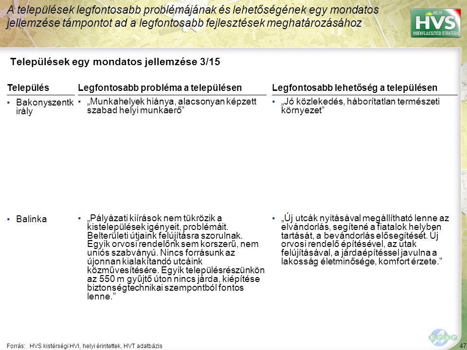 """47 Települések egy mondatos jellemzése 3/15 A települések legfontosabb problémájának és lehetőségének egy mondatos jellemzése támpontot ad a legfontosabb fejlesztések meghatározásához Forrás:HVS kistérségi HVI, helyi érintettek, HVT adatbázis TelepülésLegfontosabb probléma a településen ▪Bakonyszentk irály ▪""""Munkahelyek hiánya, alacsonyan képzett szabad helyi munkaerő ▪Balinka ▪""""Pályázati kiírások nem tükrözik a kistelepülések igényeit, problémáit."""