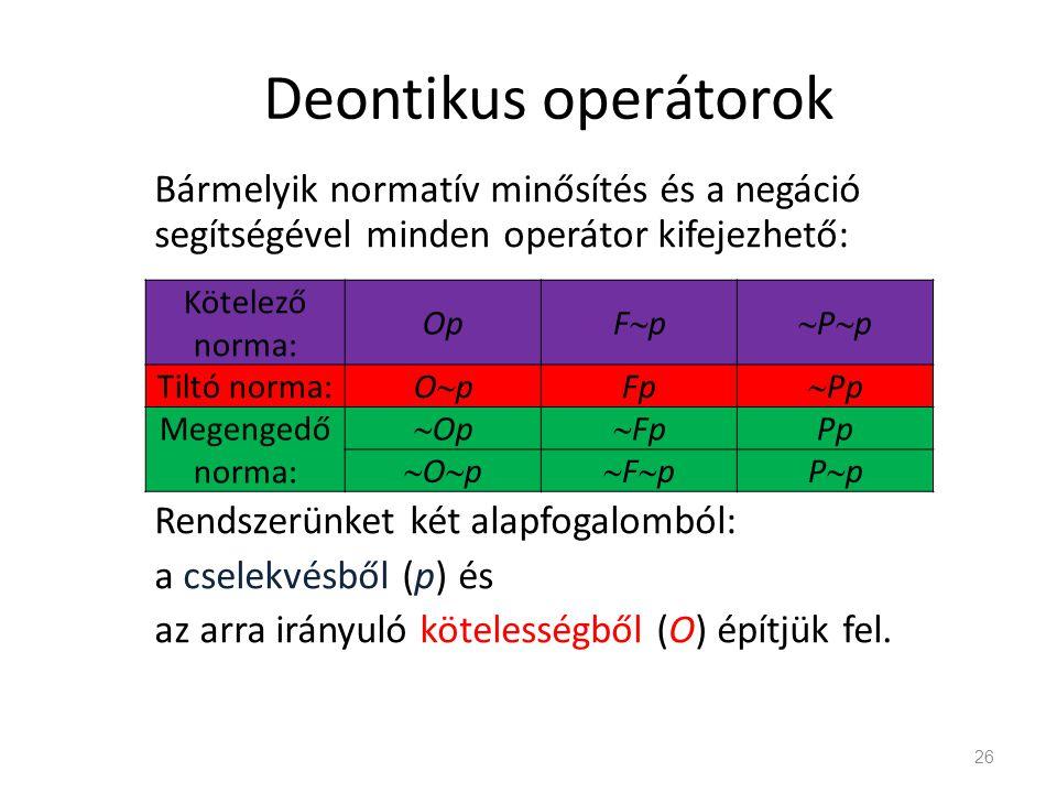 Deontikus operátorok Bármelyik normatív minősítés és a negáció segítségével minden operátor kifejezhető: Rendszerünket két alapfogalomból: a cselekvés