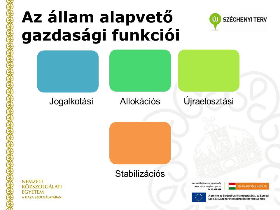 Az állam alapvető gazdasági funkciói JogalkotásiAllokációsÚjraelosztási Stabilizációs
